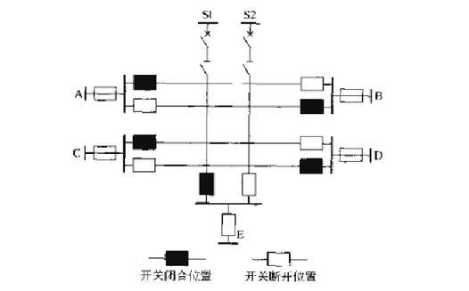 陕西电力施工_电力系统的稳定及配电网典型接线形式